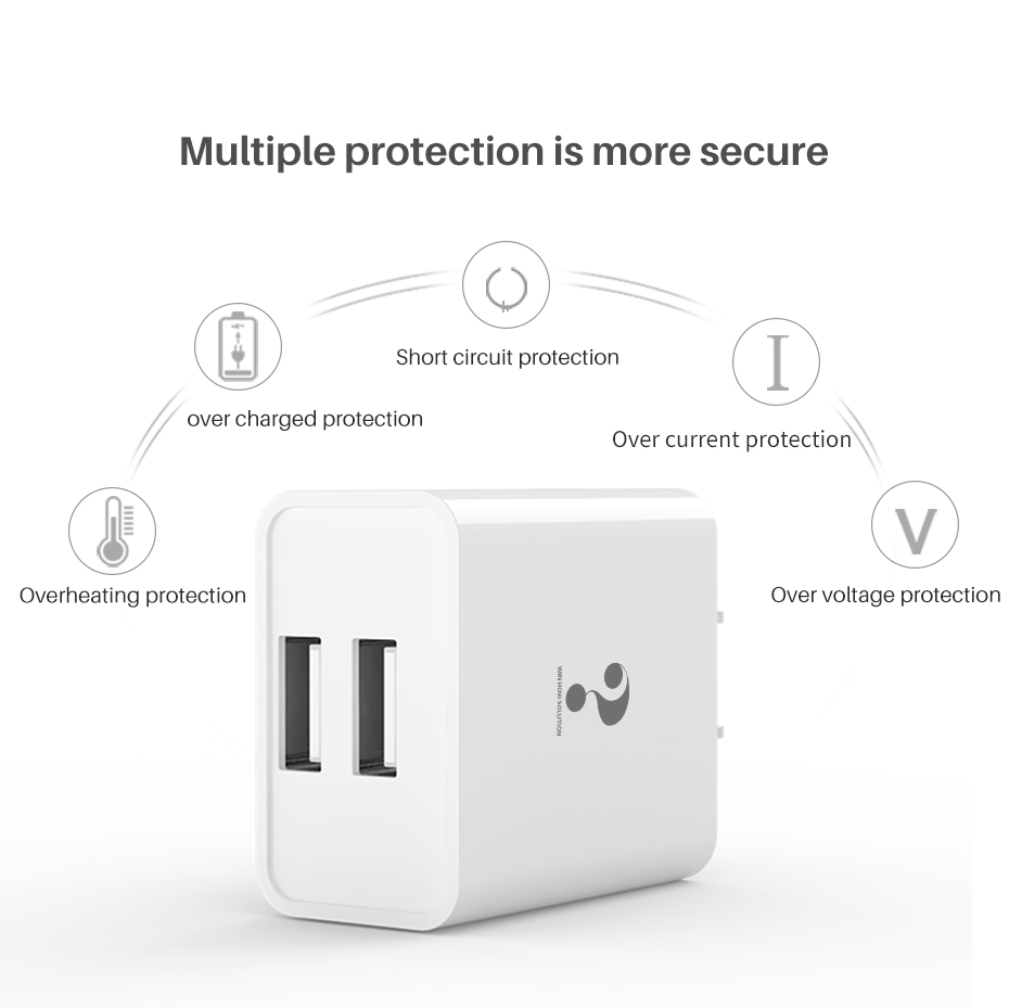 5V2A Dual ports smart usb Charger Wall Adapter US EU plugs mobile phone travel charger fast charging for Xiaomi Meizu Samsung