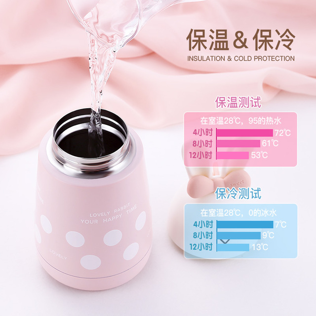 Cute Rabbit Insulated Straw Cup 300ml