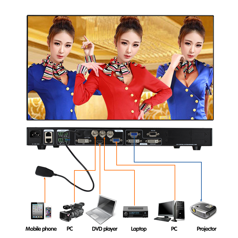 p6 led display screen perimeter led display wifi video processor LVP613W support full color linsn ts802d receiving card rv908m