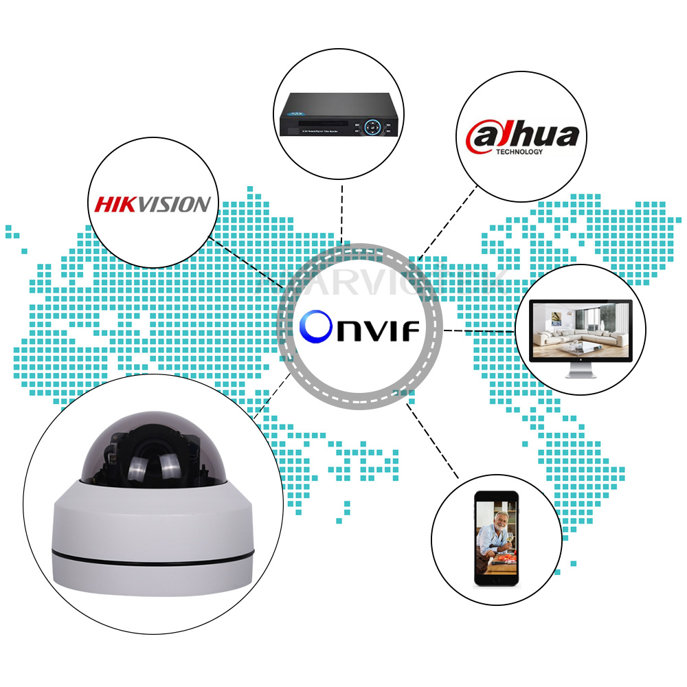 Image 2 - Mini Dome camera HD 5MP 4X Optical Zoom Night Vision Mini PTZ Camera IP 1080P P2P Dome IP Camera Outdoor Waterproof ONVIF Ipcam-in Surveillance Cameras from Security & Protection