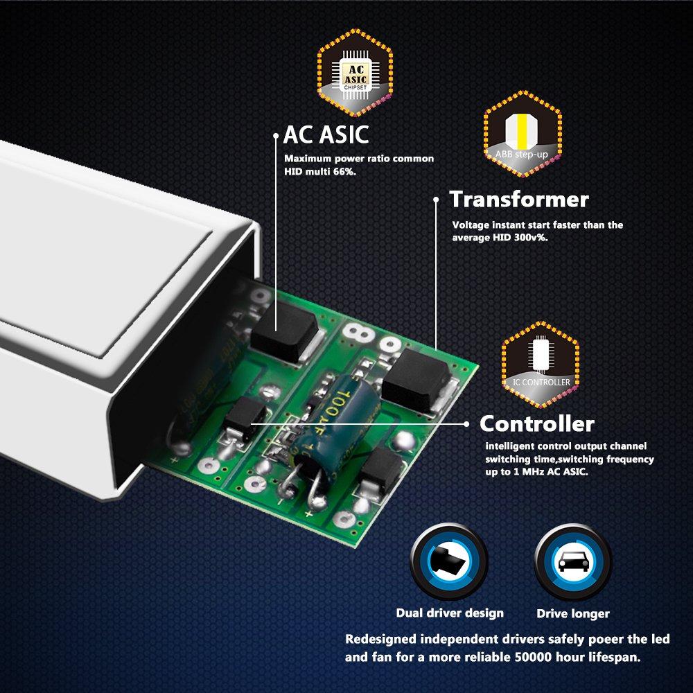 10x H7 Lampe Automatique H1 H3 H4 H11 9005 9012 HB3 LED HB4 ZES 9006 60 W 12 V 8000LM Voiture LED Phares Ampoule 6500 K Projecteur Projecteur F4 - 5