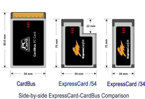 pcm-expresscard-cardbuscomparison