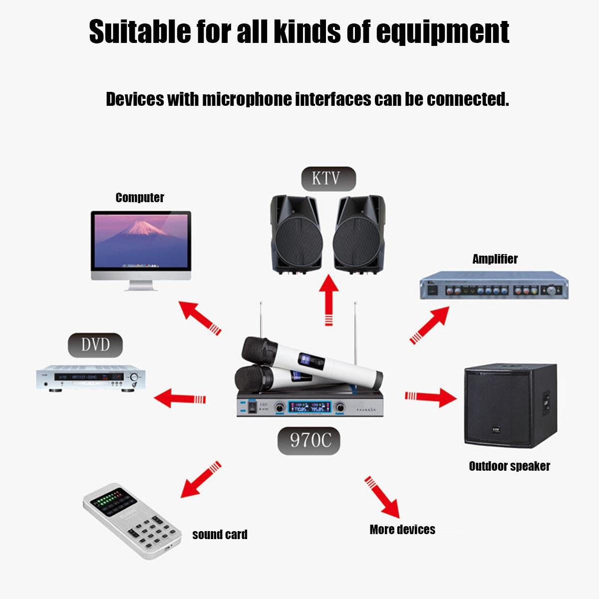Microphone sans fil
