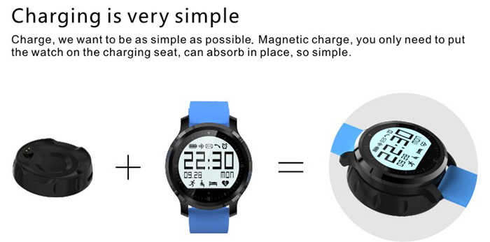 F68 Bluetooth 4.0 Sport Smart Watch Heart Rate Track Wristwatch 1.5 Inch Touch Screen Waterproof IP67 Watch For IOS Android (4)