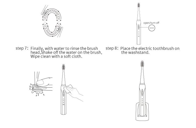 Nelja otsikuga laetav hambahari