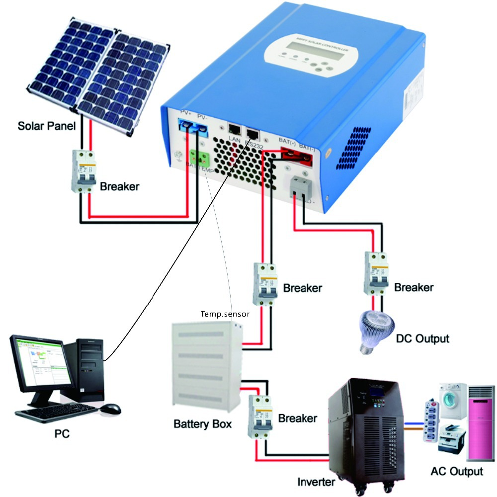 12V/24V/48V mppt solar charge controller 60A ,solar charge controller with LAN RS232, MAX VOC 150V Vented ,Sealed,Gel 60a 12v 24v 48v solar charge controller engineering premium quality com rs232 with pc