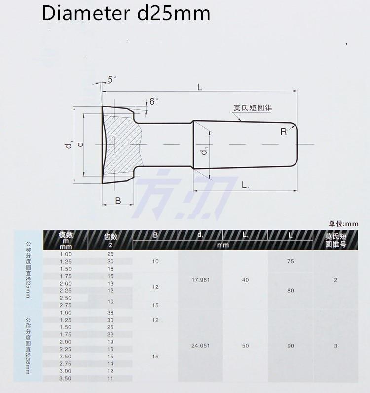 Involute Gear Cutters Taper involute gear shaper cutter diameter of d25mm  1m1 5 m1 75 M2 m2 25 M2 5 m275 m3m4 pressure Angle 20