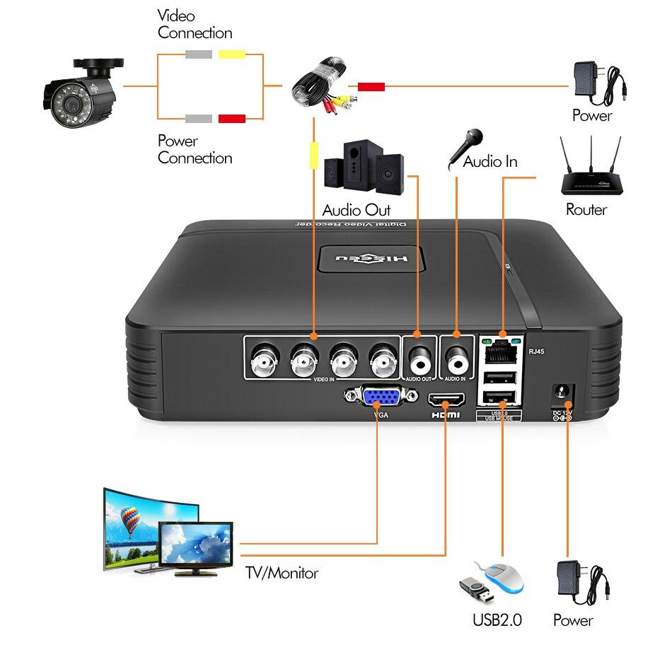 HTB1vV48XErrK1RkSne1q6ArVVXaa Hiseeu CCTV camera System 4CH 720P/1080P AHD security Camera DVR Kit CCTV waterproof Outdoor home Video Surveillance System HDD