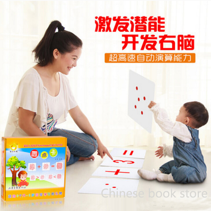 Chinese Digital Number Round Flash Card Children Baby Math Mathematical Enlightenment Cards For Kids Age 3 Months To 3 Years Office & School Supplies