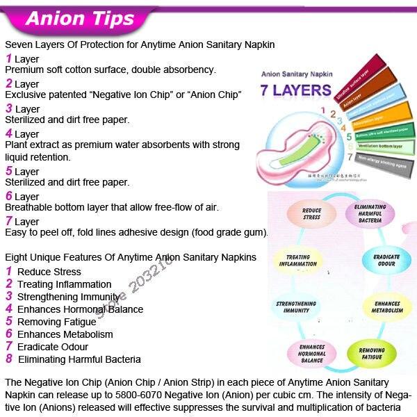 20 - Anion Tips - 2
