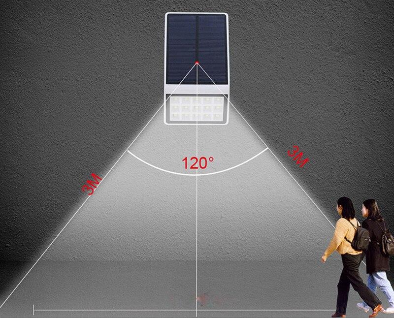 Eclairage exterieur wandlamp ip65 waterdicht tuin zonne verlichting
