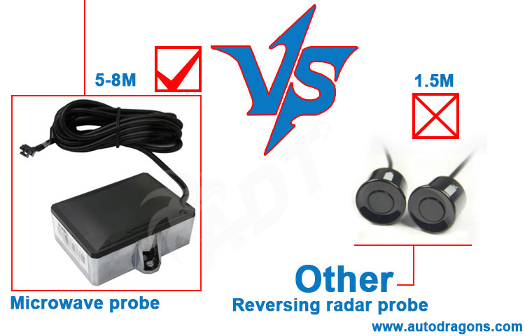 BSM system (6)