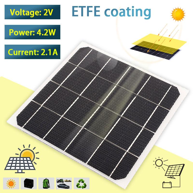 Timeroom Unh Spring 2020.Top 8 Most Popular Green Energy Technology Ltd Solar Panels