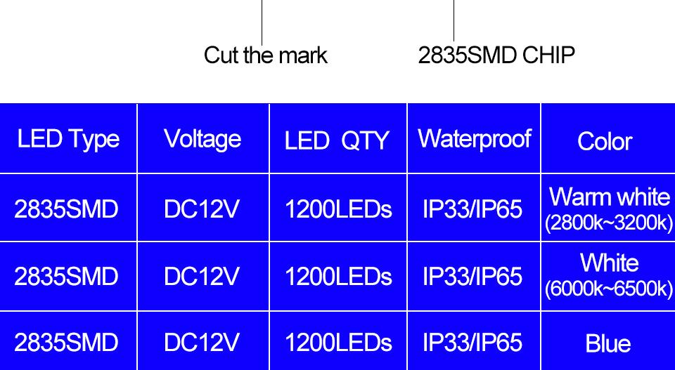 Ultra Bright SMD 2835 LED Strip DC 12V Flexible Waterproof Led Strip High Lumen LED Light Tape Ribbon Lamp 5MRoll 3528 5050 SMD Indoor 12