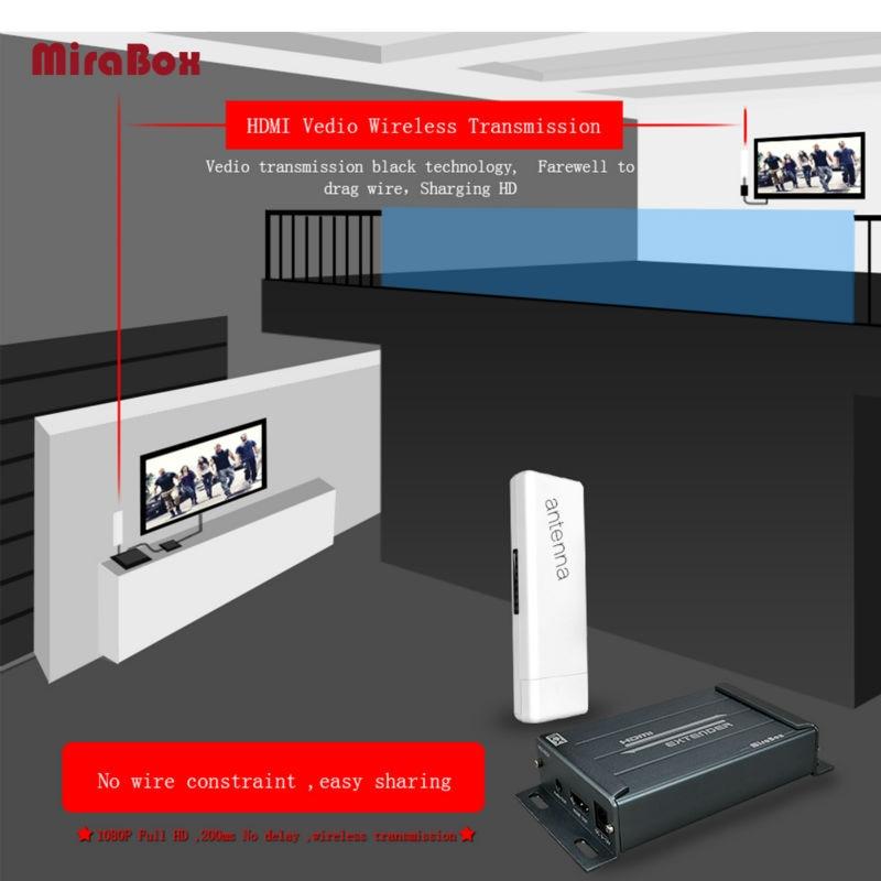 HDMI wireless sender 1080P Wireless HDMI Extender Ethernet Network transmitter HDMI Sender & Receiver