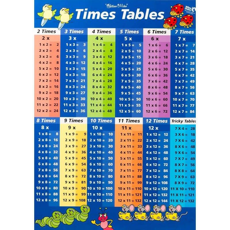 Achetez en gros multiplication table affiche en ligne for Table multiplication en ligne