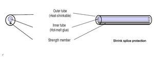 Image 5 - 1000 יח\חבילה Smoove סיבי כבל לכווץ אחוי הגנת 40mm 45mm 60mm FTTH חום מתכווץ סיבים אופטי שחבור מגן
