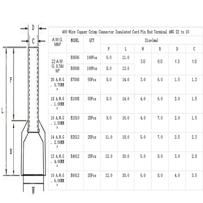 Gran oferta 400 unids/set aislado cable Pin final casquillos terminales Kit de conector de virola de cobre AWG 22-10