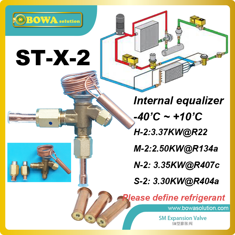 St 2 Tev Thermostatic Expansion Valve Working For R22
