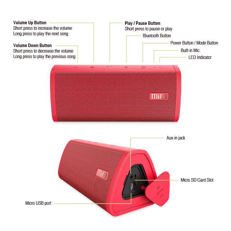 Portable Wireless Bluetooth Speaker Waterproof Sound System 1 4