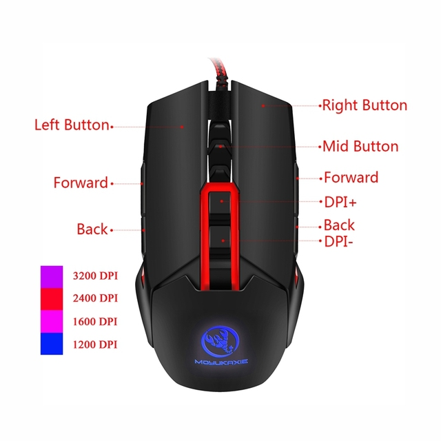 HXSJ S400 Backlit Gaming Mouse Mechanical Macros Define Wired Mice 3200DPI 9 Key USB Left Right Hand Dual-use Mouse For PC 1