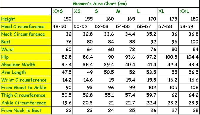 women\'s chart