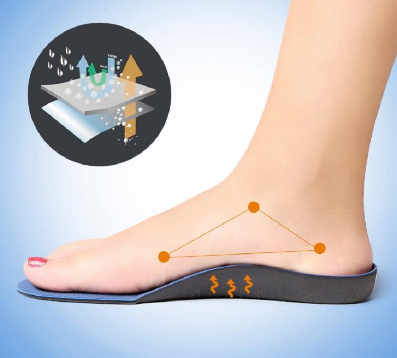 New Corrective Flat Foot Breathable Orthotic Insoles Can Cut Protection Arch Plantar Fasciitis Insoles