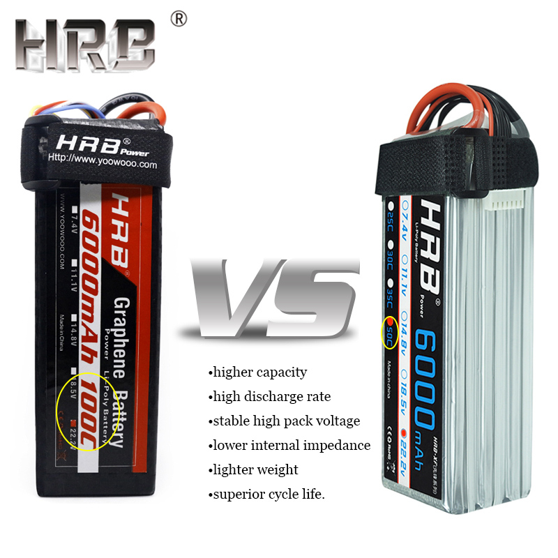Image 5 - HRB Graphene 3S Lipo Battery 11.1V 5000mah 6000mah 4000mah 3800mah 3000mah 2S 7.4V 4S 14.8V 5S 6S 22.2V RC Airplanes Parts XT60-in Parts & Accessories from Toys & Hobbies