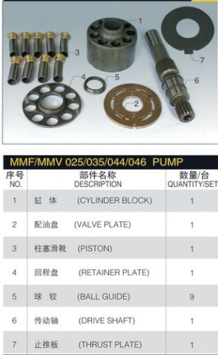 Replacement Hydraulic Piston Pump engine Parts for Sauer Damfoss motor MMF035 Repair kit spare parts shaft hyvst spare parts piston bushing for spx150 350 1501053