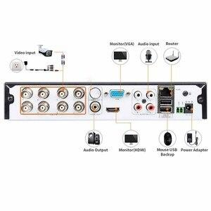 Image 2 - LOFAM 8CH DVR NVR Sistema CCTV 1080P 8PCS Esterna Impermeabile della Macchina Fotografica Dellinterno AHD 2MP Sistema di Telecamere di Sicurezza 8CH kit di sorveglianza