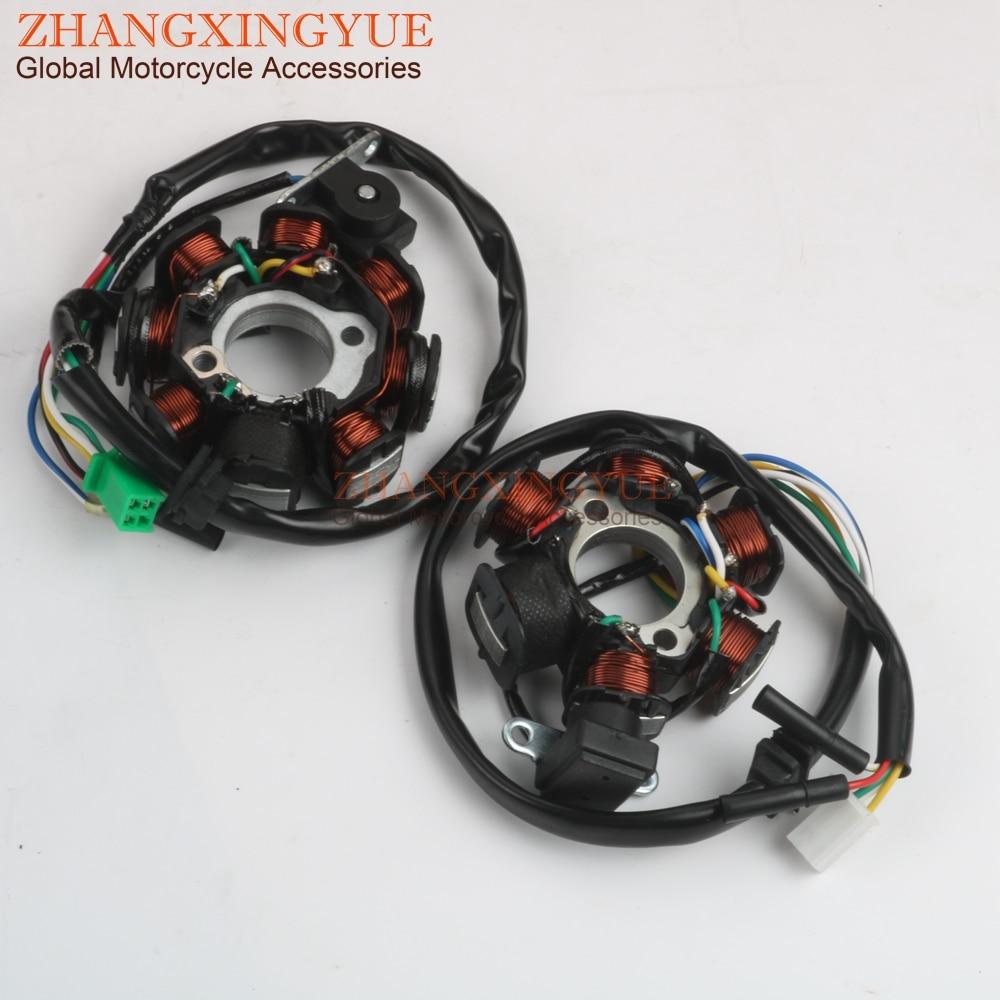 zhang143