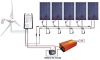 400W Wind Turbine Generator 5 100W Solar Panel 1KW Pure Sine Wave Inverter