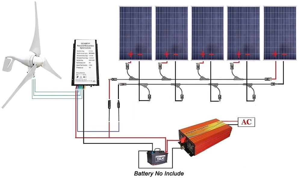 900W Wind Solar Hybrid kit: 400W Wind Turbine Generator & 5*100W Solar Panel & 1KW Pure Sine Wave Inverter