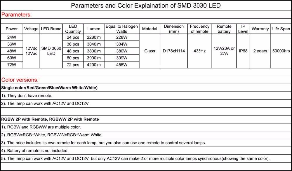RGBW PAR 56 led Swimming Pool light 24W 36W 48W 60W 72W PAR 56 Bulb 12V swimming pool light warm white cold white