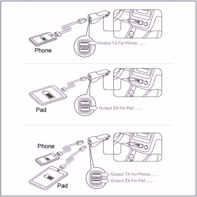 Car Interior Cigarette Lighter Mini Dual Usb 2 Port 12v Universal In