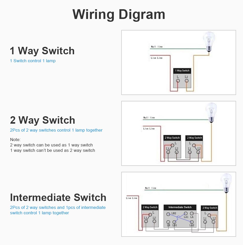 2018 Wallpad 4 Gang Reset Momentary Contact Switch Wall Light Two Way With Indicator Wolesale And Drop Shipping Are Both Welcomed