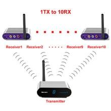 measy av530 300M work 5.8G STB wireless sharing device,5.8G Wireless transceiver,Video Audio Transmitter Receiver 5.8G AV sender
