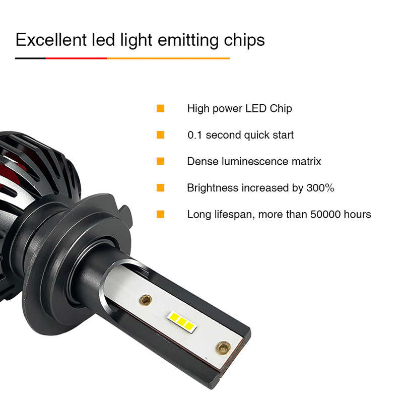 2Pcs Auto Mini H7 Led H11 fog Car Styling With Lumileds Luxeon 50W CSP Chips Car Headlight Bulbs H1 LED H11 H8 HB3 9005 HB4 9006 Lamp 6000K White 12V 24V 18000LM led automotivo COB and SMD upgrade accessories 2019 NEW