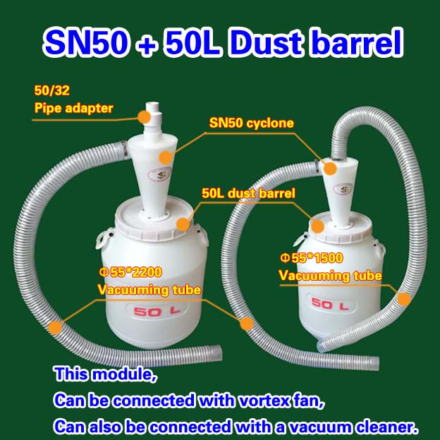 все цены на Cyclone SN50 + 50L Dust barrel (1 picec) онлайн