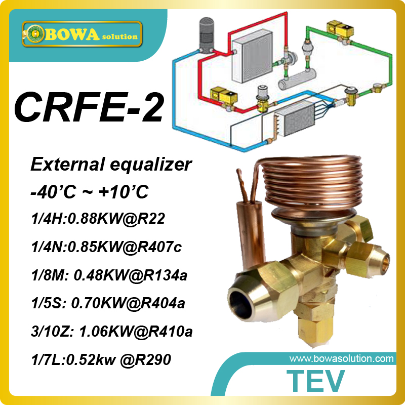 CRFE-2 (R134a, 480W) TEV designed for Danfoss or Secop TL4GX , TL5GX and FR6GX refrigerant compressor in freezer box or cabinet 50kgs capacity high resolution refrigerant scale for refrigerated cabinet or bottle cooler or beverage deck replace rosenberger