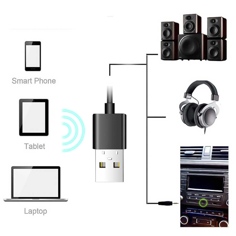 KEBIDU 車の Bluetooth アダプタレシーバーワイヤレスステレオ音楽 3.5 ミリメートル AUX ジャックオーディオ受容ミニ USB Bluetooth のための自動スピーカー