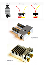 flsun prusa i3 full set double extruder+one motor+one driver+double extruder holder