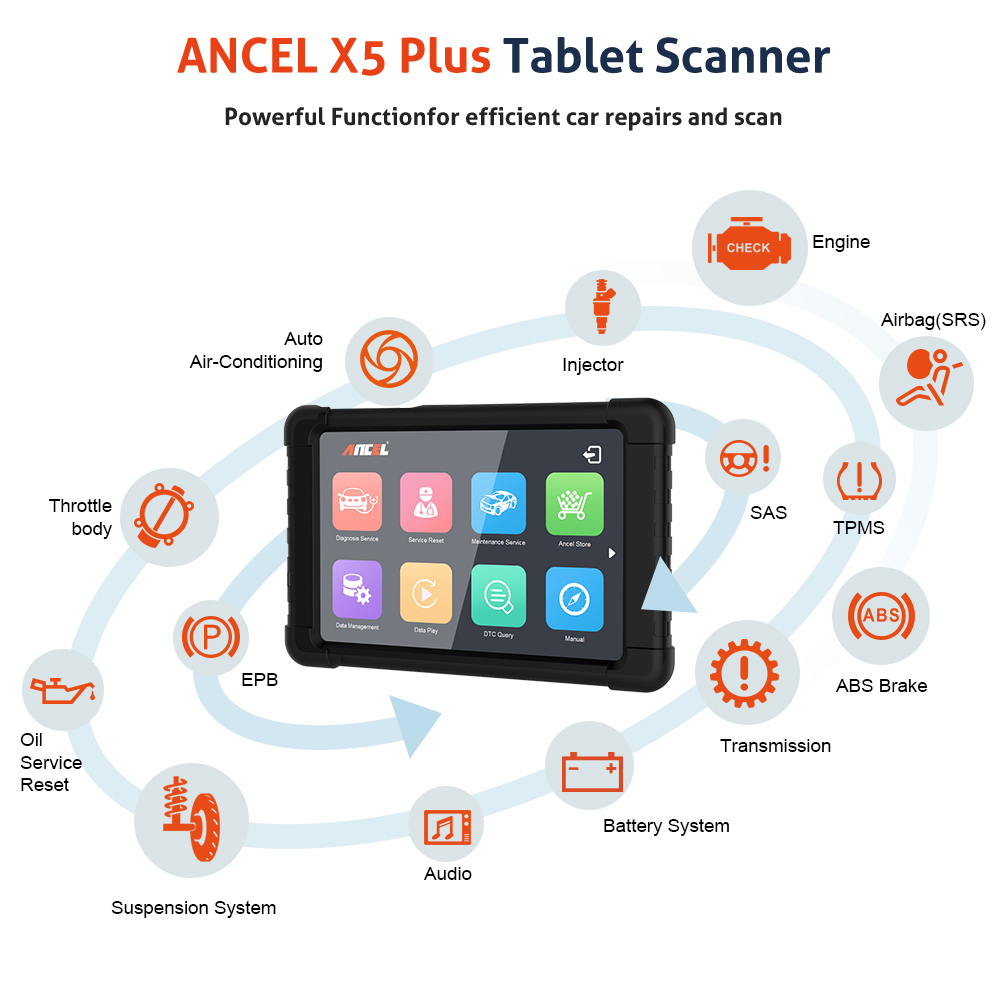 Image 4 - Ancel X5 Wifi Professional Automotive Scanner Full System Car Diagnostic Tool Oil EPB ABS SRS Rest Scanner OBD2 Auto Scanner X5 on