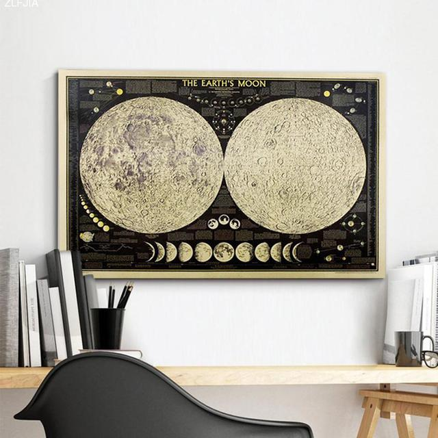 Retro Moon Map Wall Poster