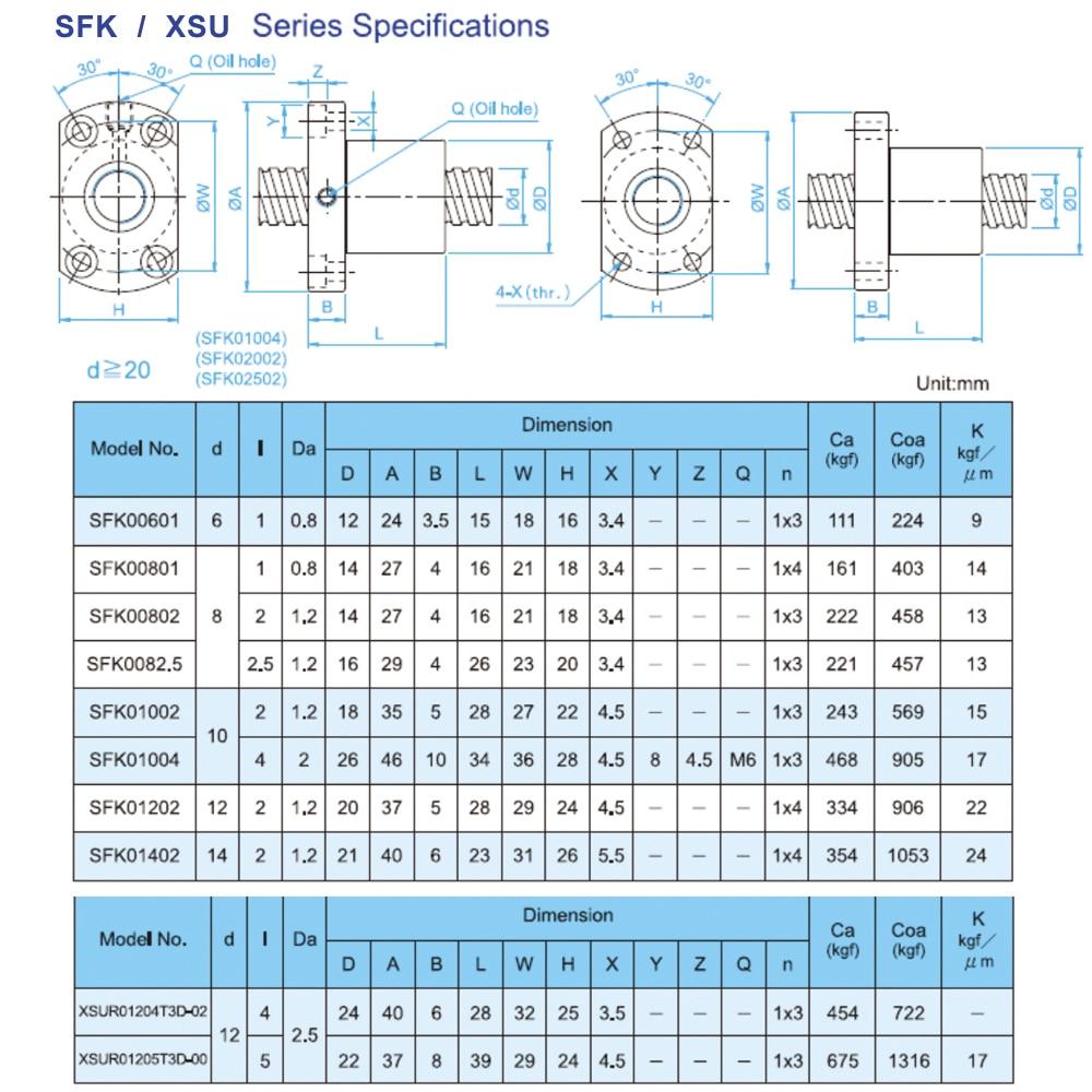 SFK XSU C7