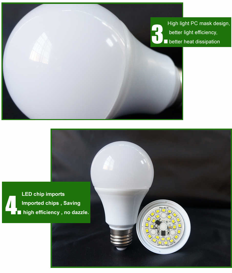 Ampoule LED cc/AC 12V 24V 36V 48V E27 6W 9W 12W 15W lampe à LED 6500K SMD 2835 maison Camping chasse d'urgence lumière extérieure lampara