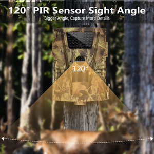 Image 2 - Фотоловушка Goujxcy, 30 шт., 120 Нм, Инфракрасные светодиоды