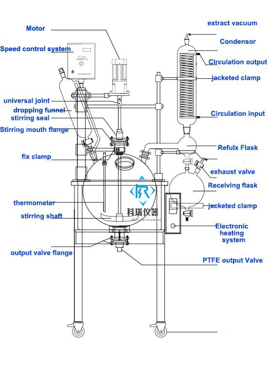 30L Single Layer Glass Reactor with SUS304 Water bath w condenser dropping flask  from Xingyang Kori Instrument Factory stirring motor driven single deck chemical reactor 20l glass reaction vessel with water bath 220v 110v with reflux flask