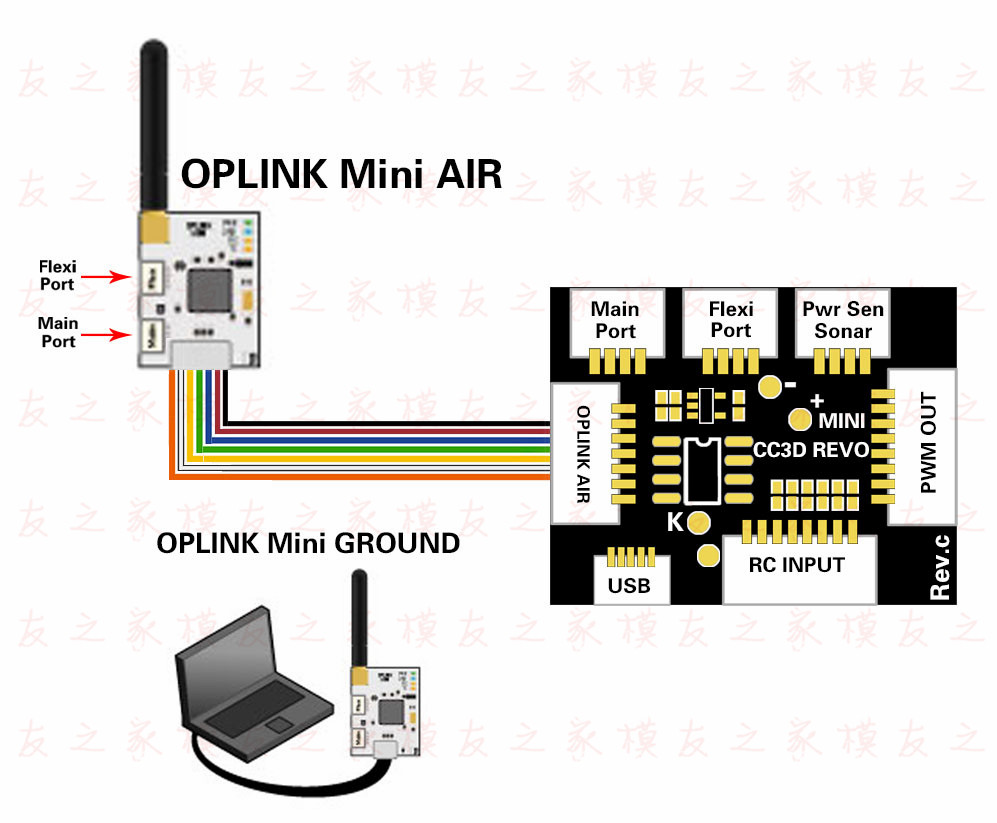 medium resolution of cc3d quadcopter wiring diagram quadcopter camera quadcopter electronic circuit diagrams cc3d fs r9b wiring diagrams