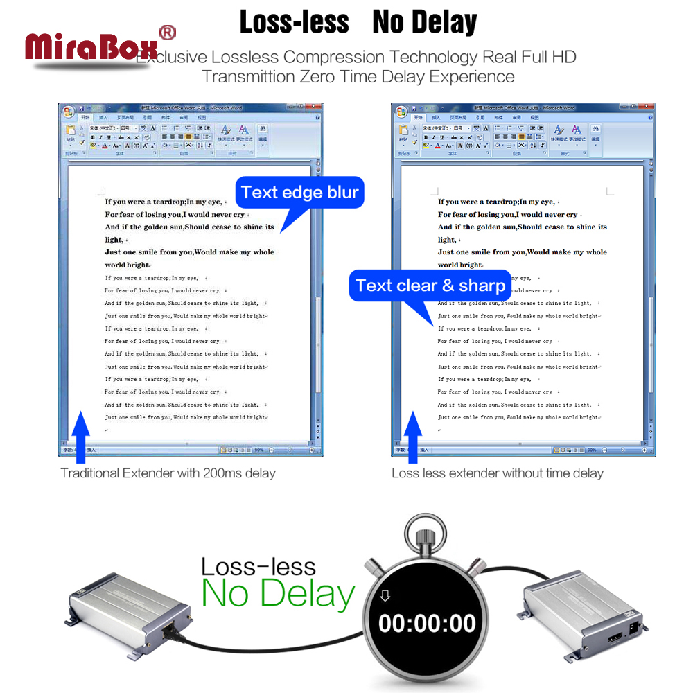 Mirabox HSV560 POE function via cat5/cat5e HDMI Extender support mouse control KVM with lossless and no lantency over ethenet 80 channels hdmi to dvb t modulator hdmi extender over coaxial